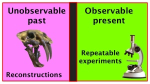 Operational vs historical science copy